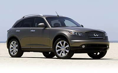 Picture of 2003 Infiniti FX35 AWD, exterior