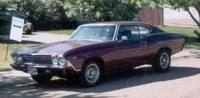1969 Chevrolet Malibu Overview