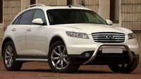 2008 Infiniti FX45 Overview