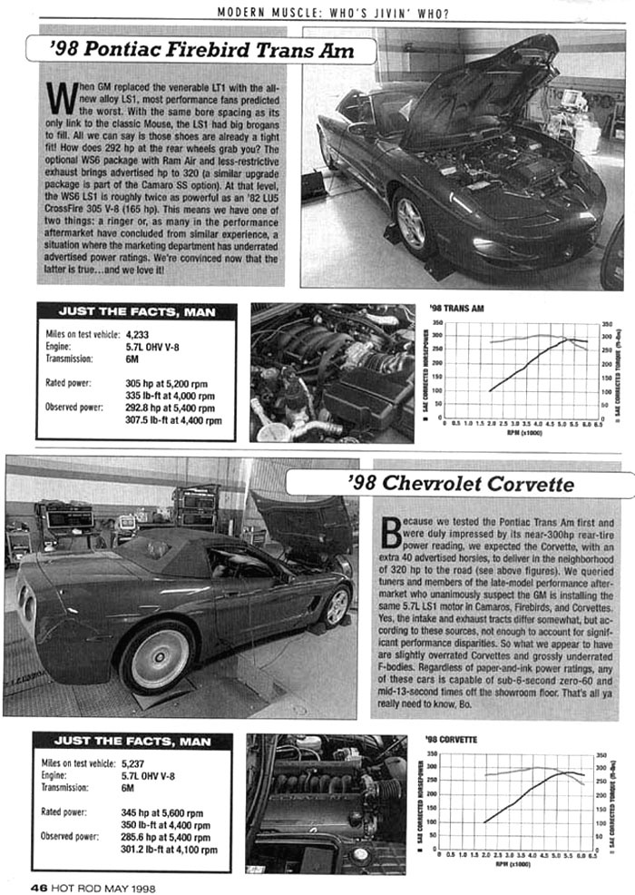 Pontiac Questions - How much Horsepower do they have? - CarGurus