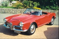 1962 Alfa Romeo Giulia Overview