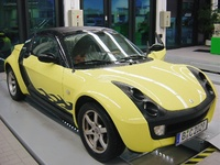 2004 smart roadster Overview