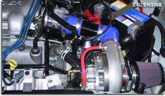 Pontiac Grand Am Questions - turbocharger - CarGurus