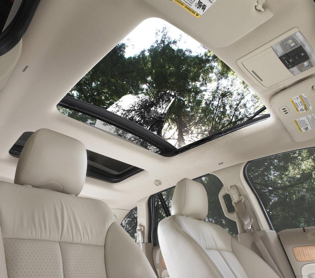 Ford Edge Panoramic Sunroof