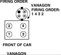 Engine Control Module Wiring Diagram together with 72 Vw Engine Diagram in addition Transmission Main Seal together with Wiring Diagram Moreover 1973 Vw Bus On further Jeep  anche Wiring Schematic. on vw vanagon engine diagram