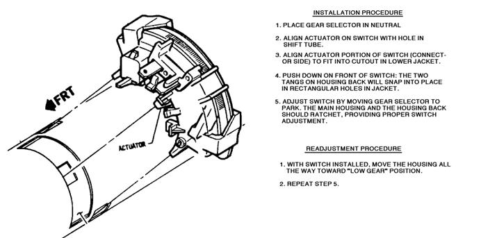 chevy starter wiring automotive wiring diagrams description pic 23044 chevy starter wiring