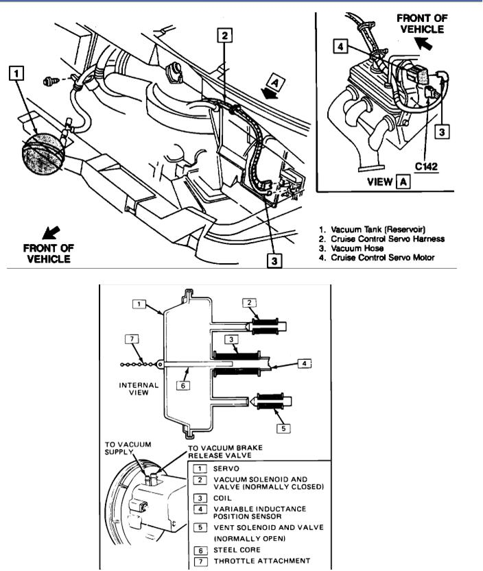 chevy 2002 s10 zr2 engine diagram get free image about wiring diagram