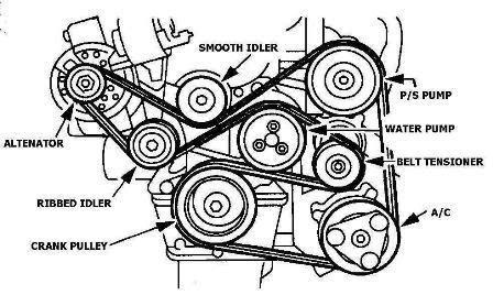 Discussion T521_ds47005 on Pulley Diagram Ford Thunderbird