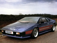 1980 Lotus Esprit Overview