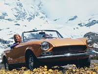 1969 FIAT 124 Spider Overview
