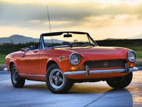 1970 FIAT 124 Spider Overview