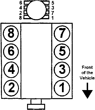 97 chevy tahoe engine diagram with Discussion C3906 Ds440953 on Fuses likewise RepairGuideContent as well Watch together with Where Is Speed Sensor P0720 Located On 2000 Lincoln Ls V8 additionally Discussion T26360 ds550433.