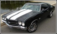 Chevrolet Chevelle Overview