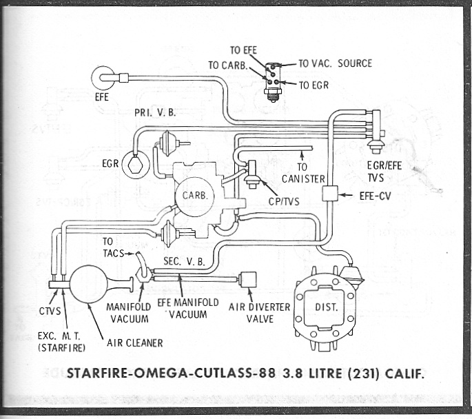 1978 Oldsmobile Cutlass Vacuum Diagram by Harald