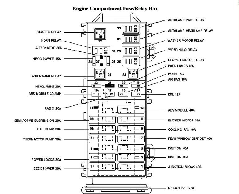 Gmc Sonoma Mk2 1999 2002 Fuse Box Diagram further 2004 Ford Focus Stereo Wiring Diagram Fitfathers Me Amazing 2002 further 2005 F250 Fuse Box Diagram as well 2 8 Duraspark additionally 161059254932. on 1999 mercury cougar wiper fuse