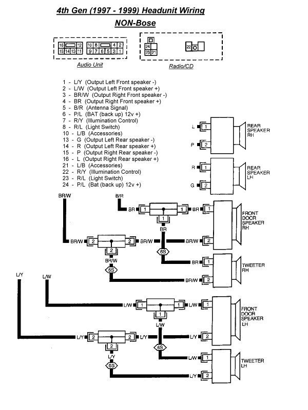 2000 g20 radio wiring diagram 2000 wiring diagrams online