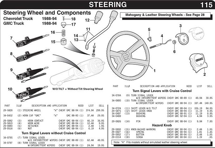 Chevrolet c k 1500 questions the horn wont work on my truck wont on 1993 gmc sierra wiring diagram GMC Sierra Parts Diagram 1993 GMC Sierra Transmission Diagram