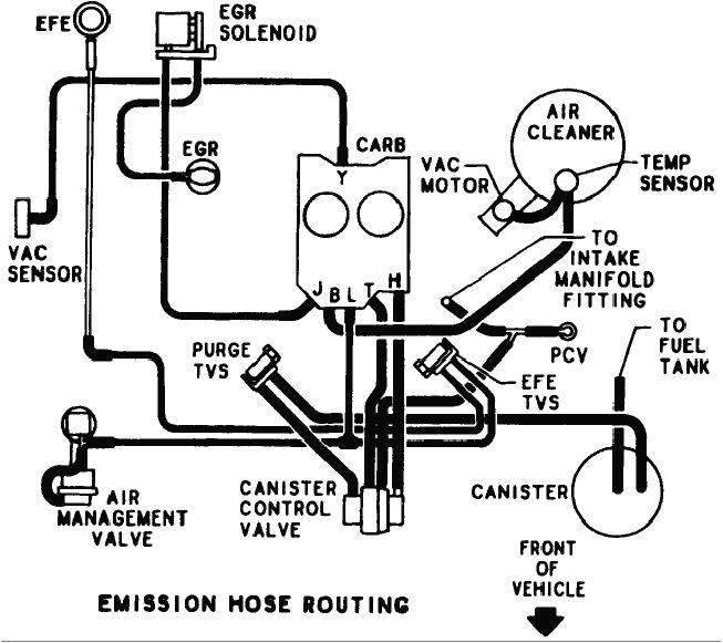 chevrolet monte carlo questions - vacuum diagram for 4 4 v8