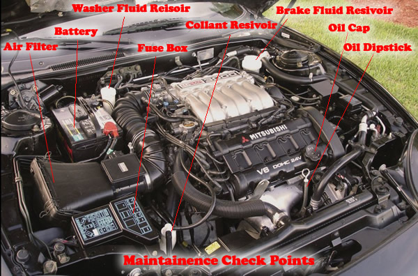 Rough Idle And Check Engine Soon Light Fixed Ford Explorer