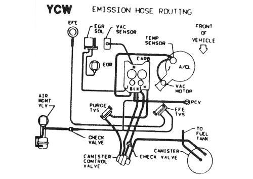 Pic X on 84 Chevy Truck Vacuum Diagram