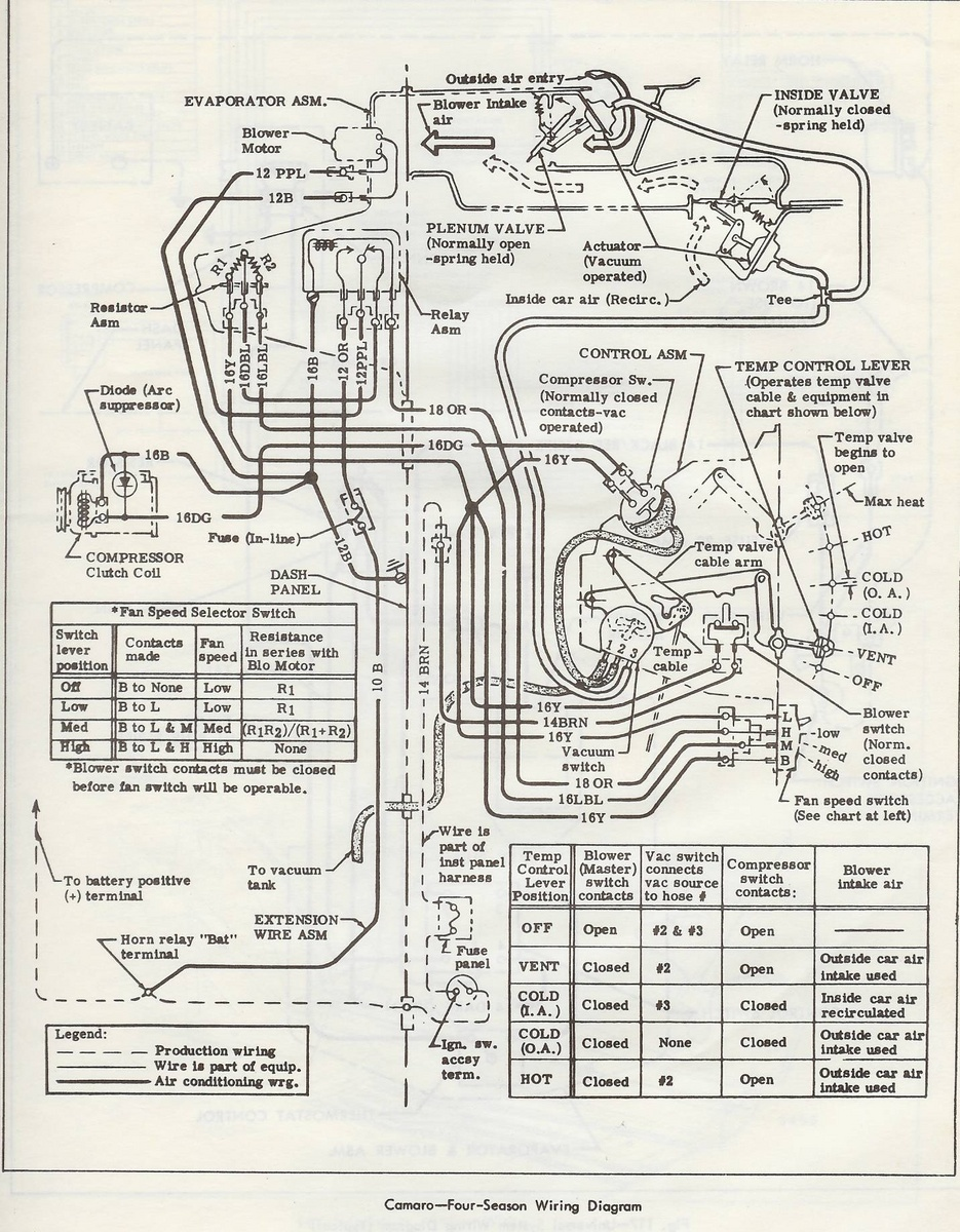 1968 Camaro: A Complete Front Headlights Wiring Diagram..rally ...
