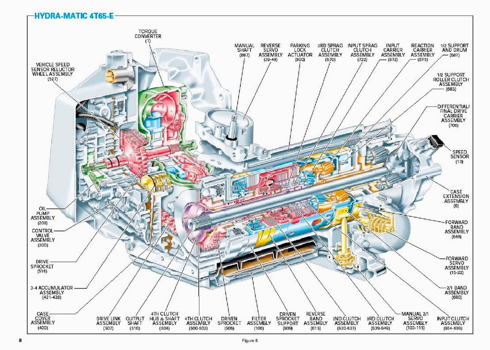 2006 Malibu Transmission Diagram - Product Wiring Diagrams •