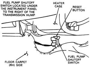 Ford F-250 Questions - Where is the emergency fuel shut off