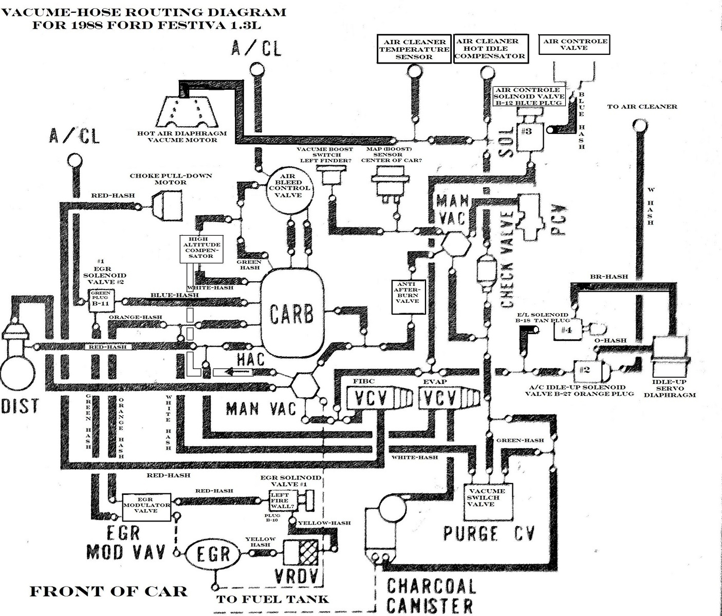 Ford Festiva Questions Getting Better Fuel Mileage Cargurus 1980 Ford  Festiva 1990 Ford Festiva Wiring Diagram