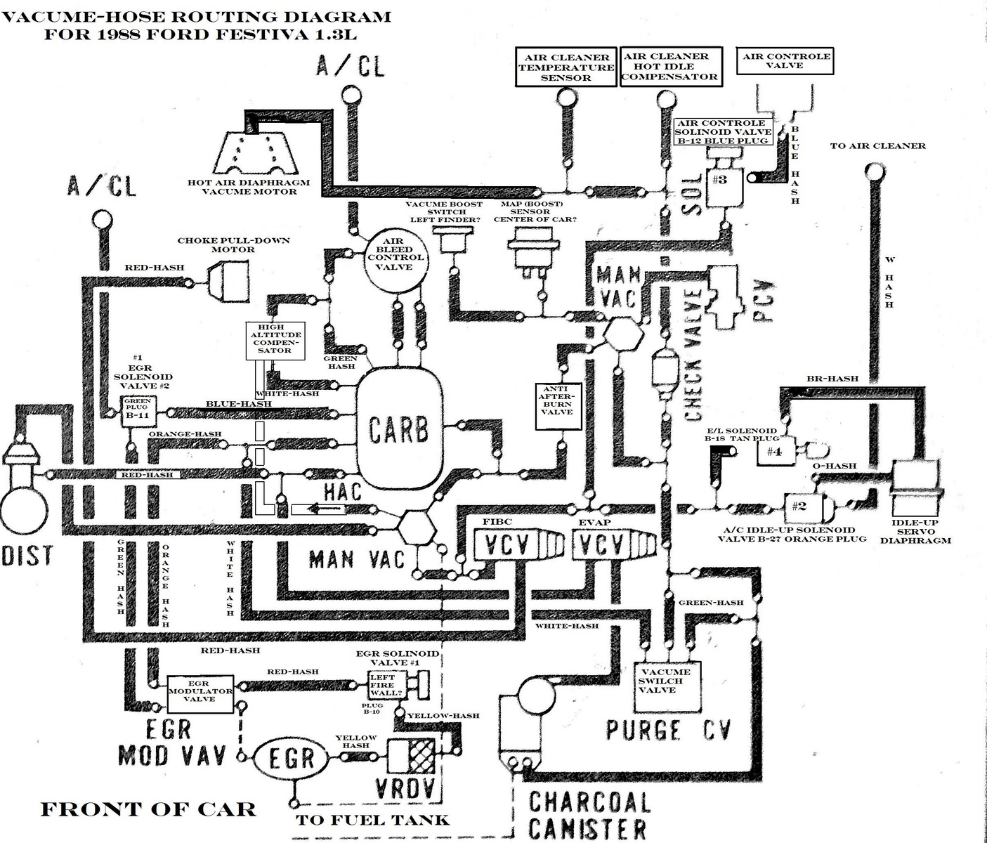 1978 Ford Festiva Wiring Diagram Opinions About 1997 F150 Harness Kits Free Download Engine Image For User Manual 1973 Alternator