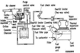 Dodge       Ram    Pickup    1500    Questions  where can i get a    diagram    of the evac system for a 2006    ram