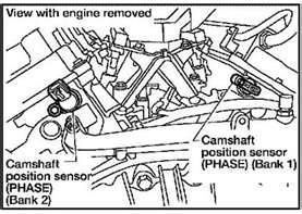 Nissan Frontier Questions Were Is Cam Sensor Bank One