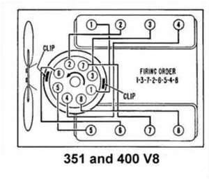 1977 ford 351 wiring diagram on ford f 150 questions what is the firing order on a 5 8 351 Ford 351 Windsor Engine Specifications Ford 351 B Family