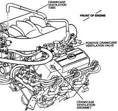 2002 Ford Taurus Engine Diagram Pcv