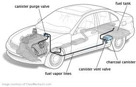 Dodge Stratus Questions - where is the evap purge solenoid located