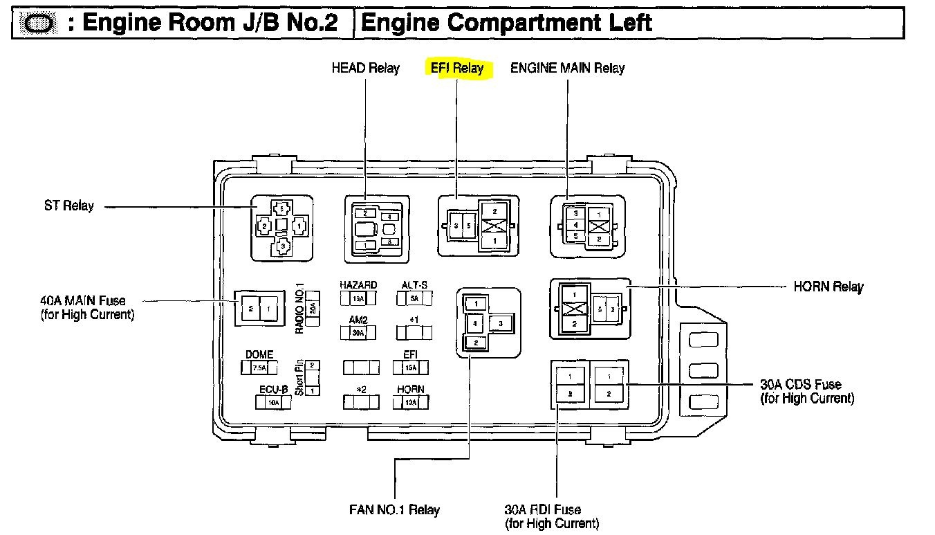 93 Toyota T100 Fuel Pump Wiring Diagram Libraries Efi Car 1996 Tacoma Fuse Box Third Level2001 Relay Simple