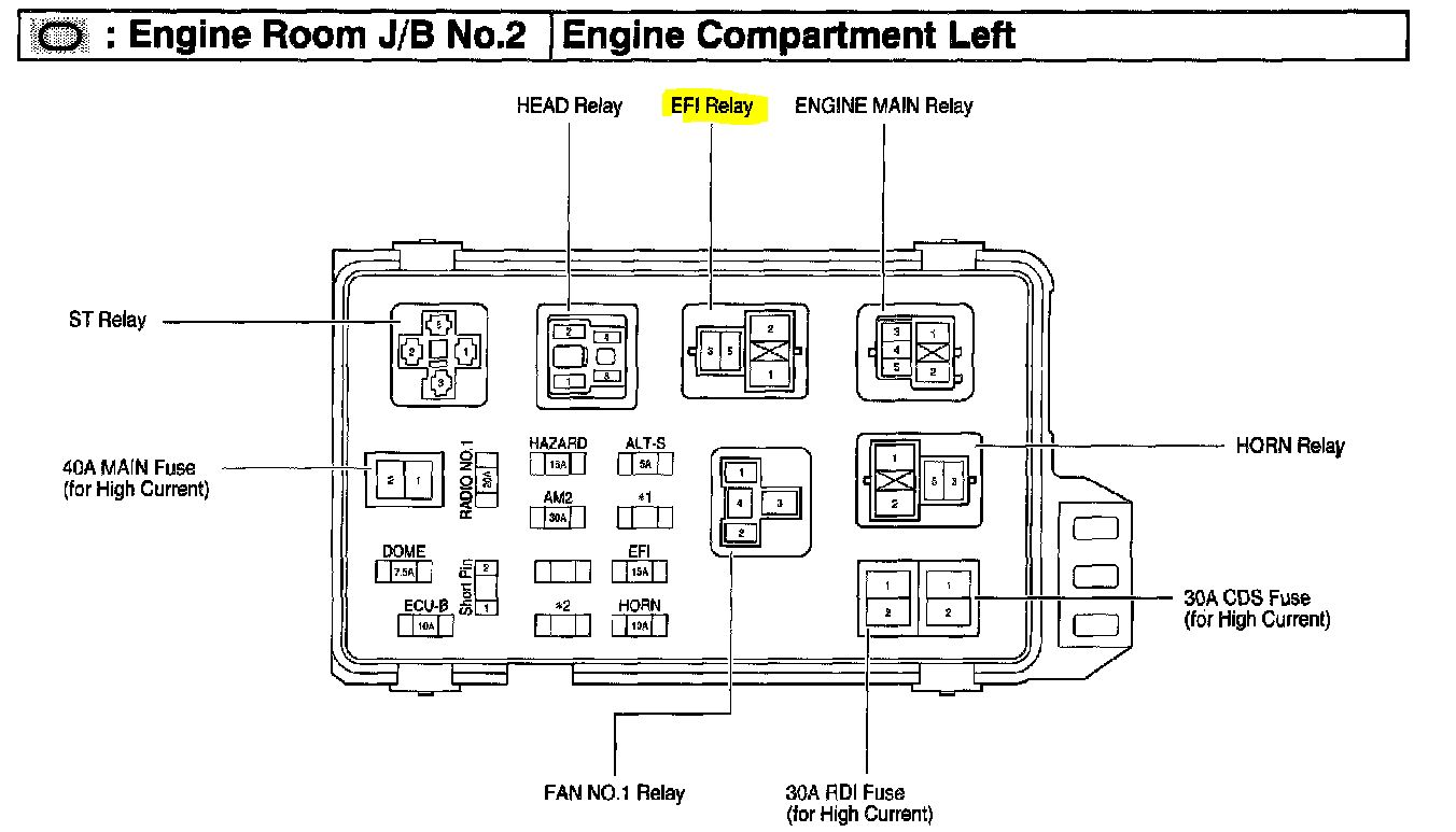 toyota pickup efi relay diagram  toyota  free engine image