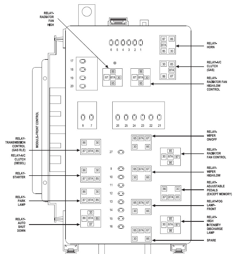 dodge avenger fuse diagram wiring diagrams online