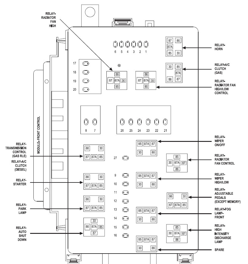 pic 8692485951999687454 fuse box diagram dodge charger 2008 dodge wiring diagram schematic dodge magnum fuse box layout at bayanpartner.co