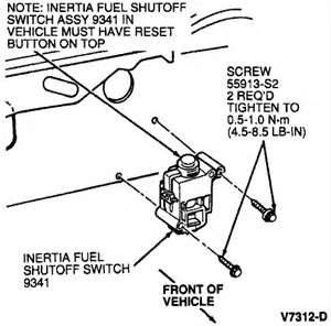 Inertia Switch Location