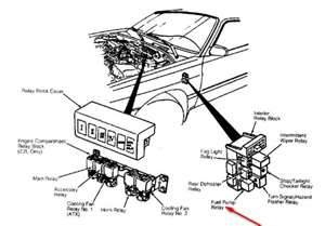 Image Result For Car Tire Pump