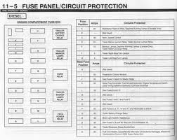 1993 bronco fuse box 1991 ford bronco fuse box diagram ford bronco questions - wheres the headlight fuse for 93 ...