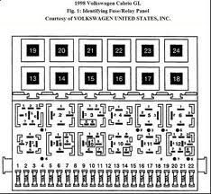 98 vw jetta fuse box diagram with Discussion T23383 Ds538485 on 2013 Vw Pat Fuse Panel Diagram as well Saab 9 5 Fuel Pump Relay Location moreover T1657864 Need fuse diagram 1999 mazda b3000 truck also Wiring And Connectors Locations Of Honda Accord Air Conditioning System 94 07 as well T19046391 2009 chevy malibu crank changed.