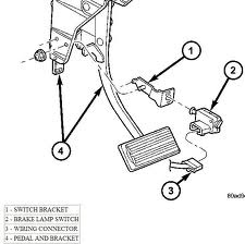 Dodge Grand Caravan Questions - I am trying to figure out how much ...