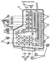Discussion C1671 ds538765 on 2003 dodge grand caravan fuse panel diagram