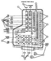 Dodge Durango Questions - Where is the fuse for the tail ...