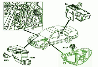 2000 S500 Fuse Diagram Wiring Diagram