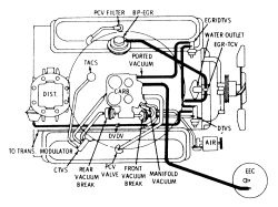 oldsmobile cutlass supreme questions diagram of the vacum lines to rh cargurus com 1985 Chevy 350 Engine Diagram Chevy 350 Engine Schematic