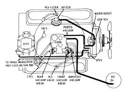 oldsmobile cutlass supreme questions diagram of the vacum lines to rh cargurus com