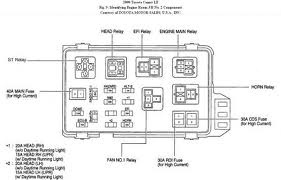 pic 3622599132601965813 1600x1200 98 toyota camry fuse box 99 camry fuse box diagram \u2022 wiring 1997 toyota camry le fuse box location at n-0.co