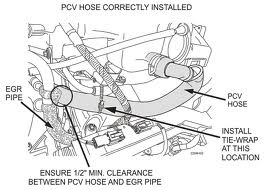 Nissan 300ZX Questions - Does that Explain the Rough idle on